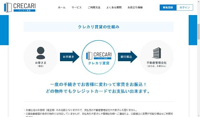 crecari.com_service_(PC)